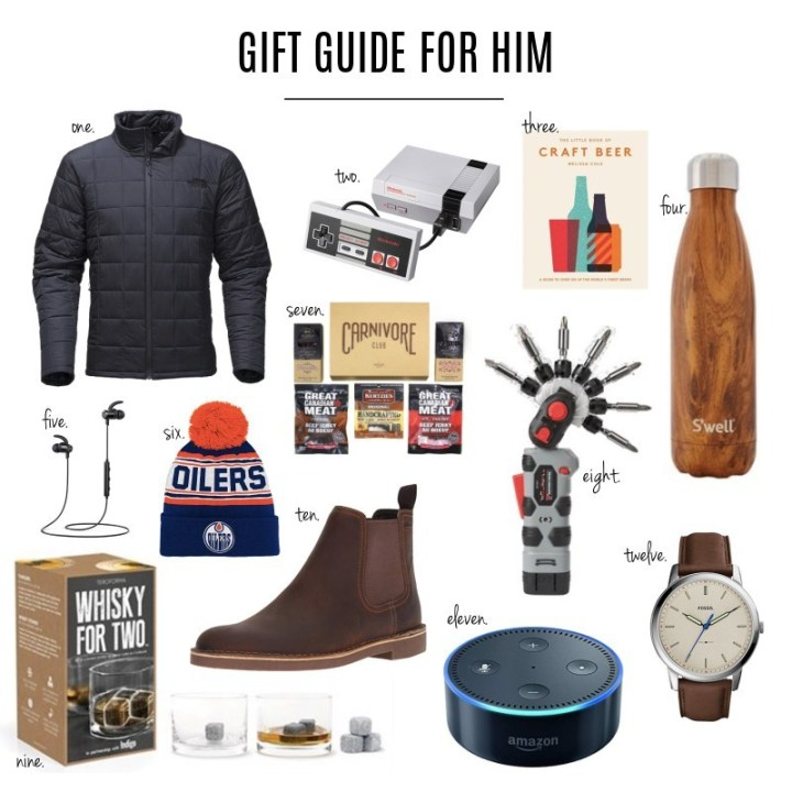 Gift Guide ForHim
